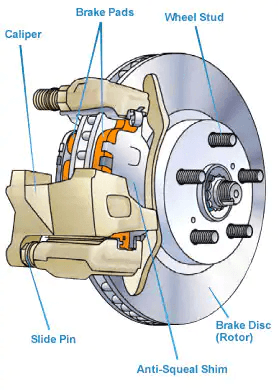 Brake Pad Diagram